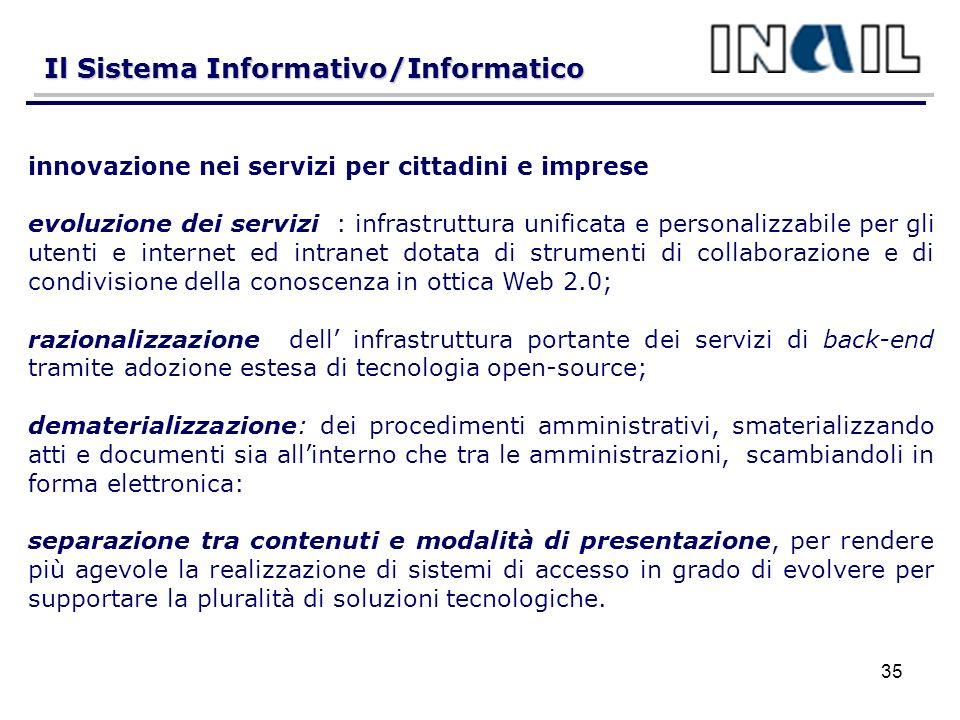 Il Sistema Informativo/Informatico 35 innovazione nei servizi per cittadini e imprese evoluzione dei servizi : infrastruttura unificata e personalizza