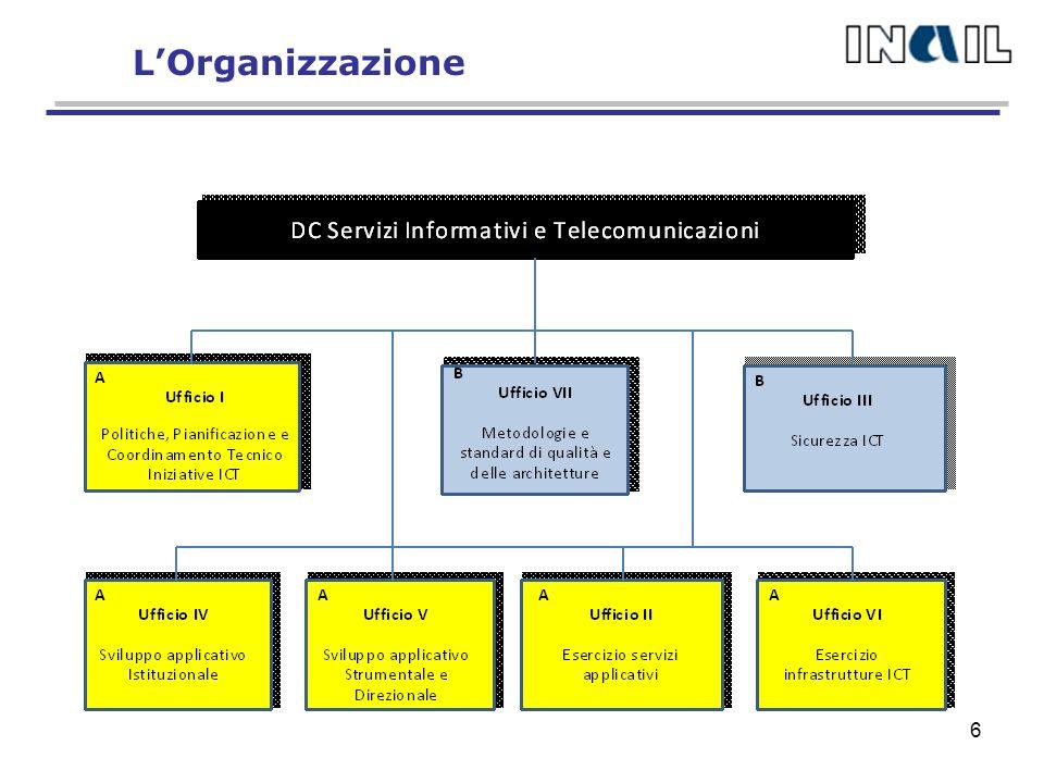 37 Conclusioni Gran parte dellimpegno dellICT dellIstituto è dedicato ad una serie di attività dovute allevoluzione ICT, in termini di bisogni (performance, storage, sicurezza, richieste dellutenza), di mercato (innovazione, orientamento), di consapevolezza (cooperazione, privacy).