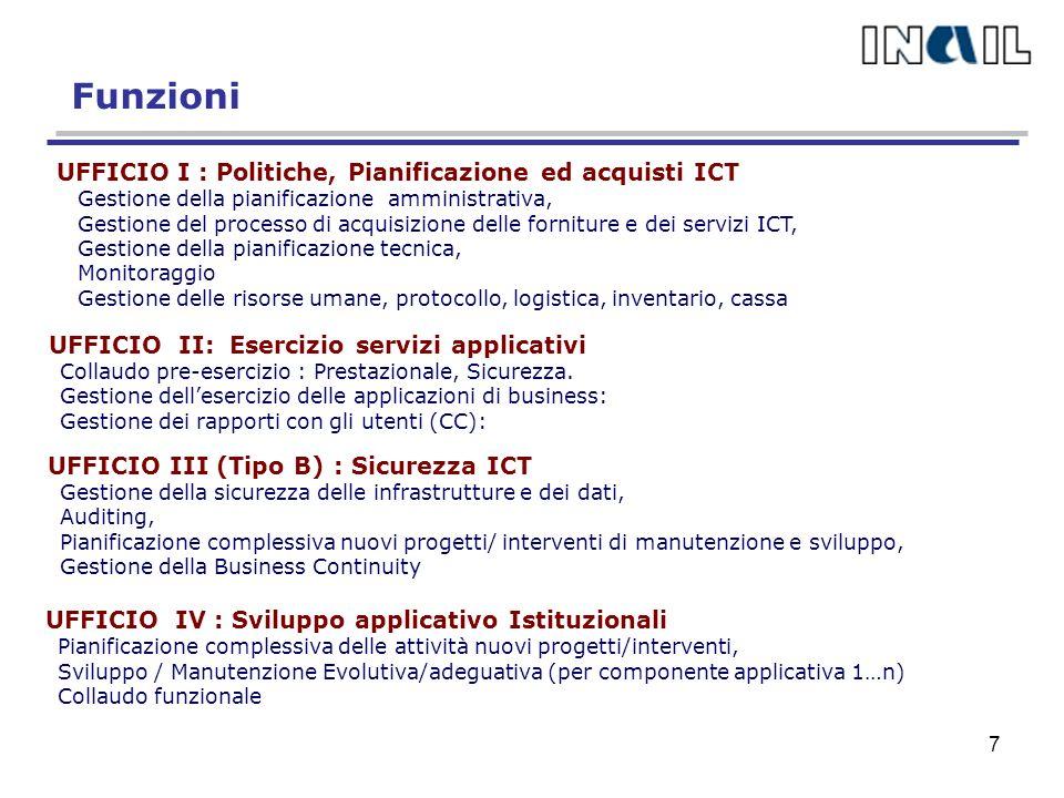 L infrastruttura tecnologica e la rete COMPONENTI SOFTWARE n.