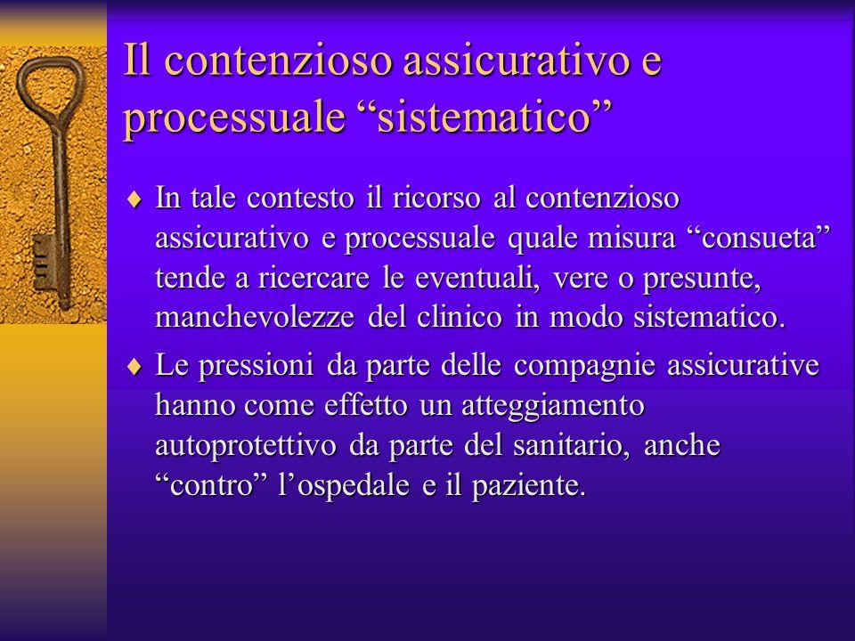 Il contenzioso assicurativo e processuale sistematico In tale contesto il ricorso al contenzioso assicurativo e processuale quale misura consueta tende a ricercare le eventuali, vere o presunte, manchevolezze del clinico in modo sistematico.