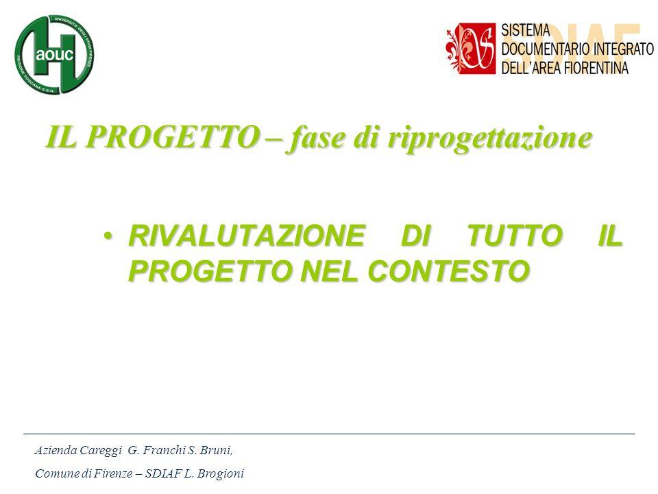 Azienda Careggi G. Franchi S. Bruni, Comune di Firenze – SDIAF L. Brogioni