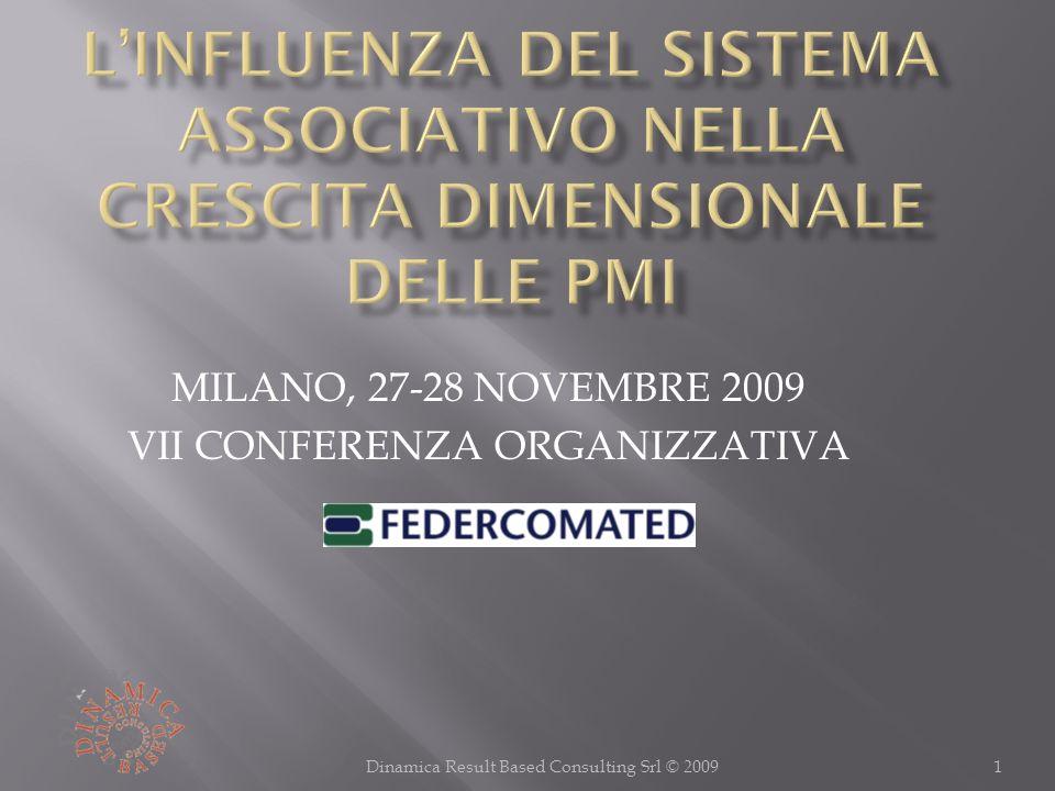 MILANO, 27-28 NOVEMBRE 2009 VII CONFERENZA ORGANIZZATIVA 1Dinamica Result Based Consulting Srl © 2009