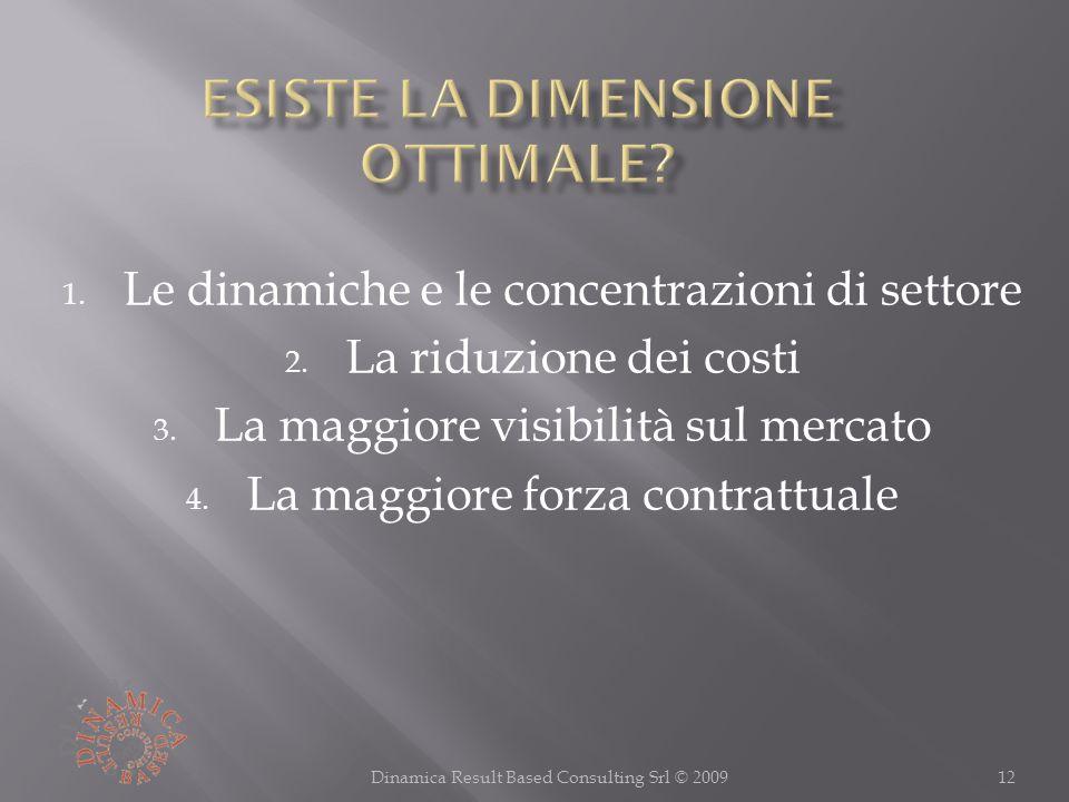 12Dinamica Result Based Consulting Srl © 2009 1. Le dinamiche e le concentrazioni di settore 2. La riduzione dei costi 3. La maggiore visibilità sul m