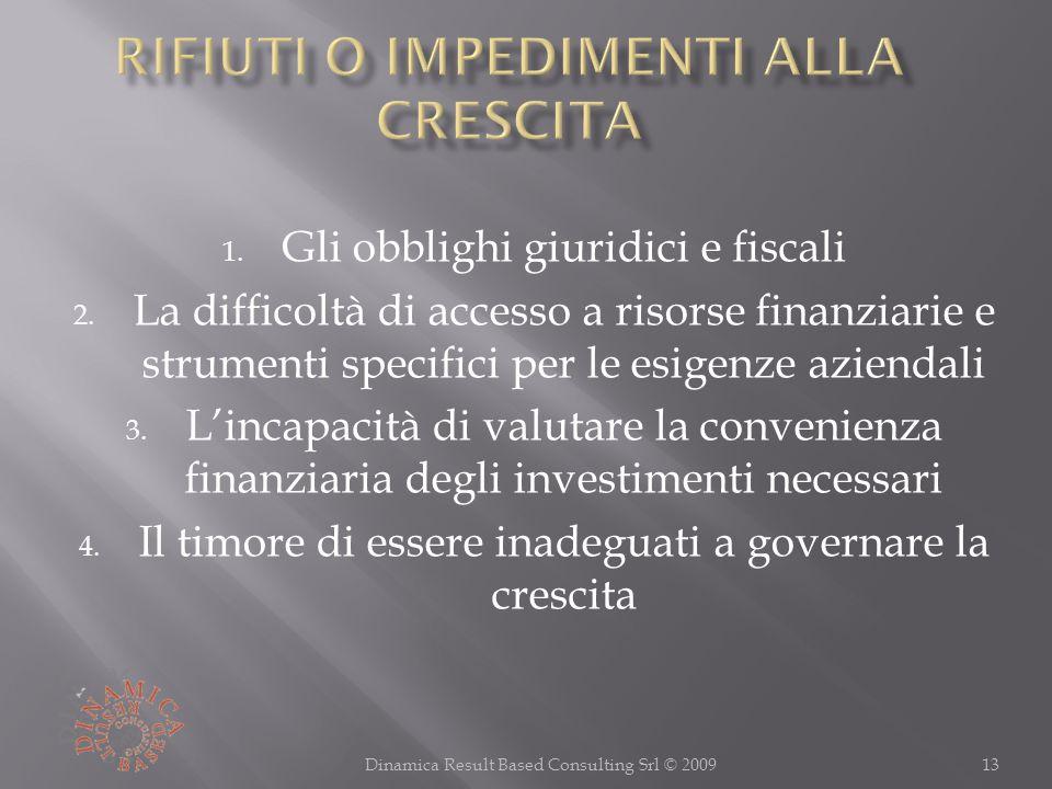 13Dinamica Result Based Consulting Srl © 2009 1. Gli obblighi giuridici e fiscali 2. La difficoltà di accesso a risorse finanziarie e strumenti specif