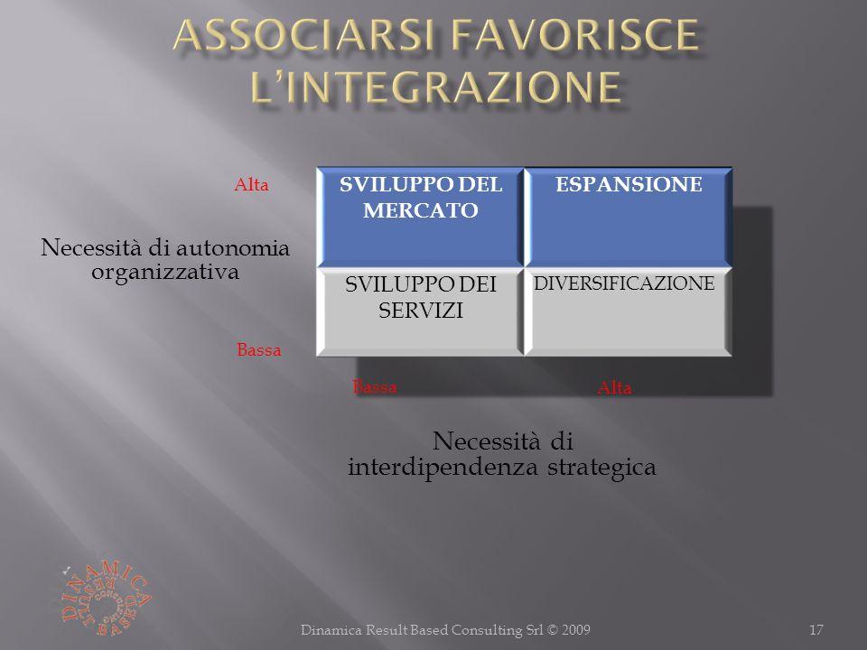 17Dinamica Result Based Consulting Srl © 2009 Necessità di interdipendenza strategica Necessità di autonomia organizzativa Alta Bassa Alta