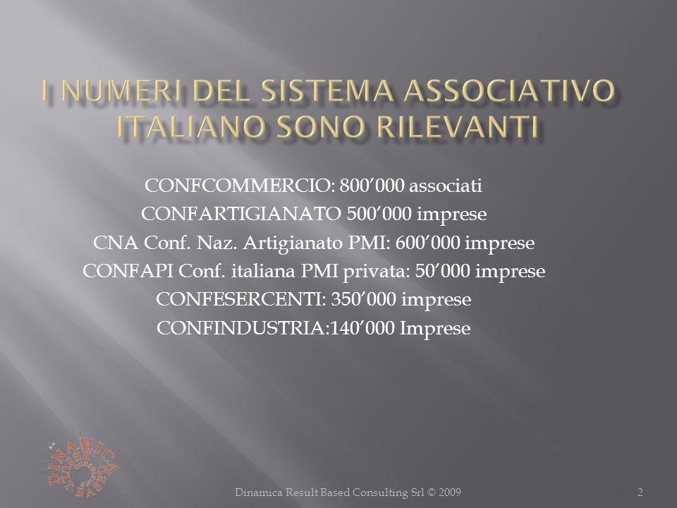 CONFCOMMERCIO: 800000 associati CONFARTIGIANATO 500000 imprese CNA Conf. Naz. Artigianato PMI: 600000 imprese CONFAPI Conf. italiana PMI privata: 5000