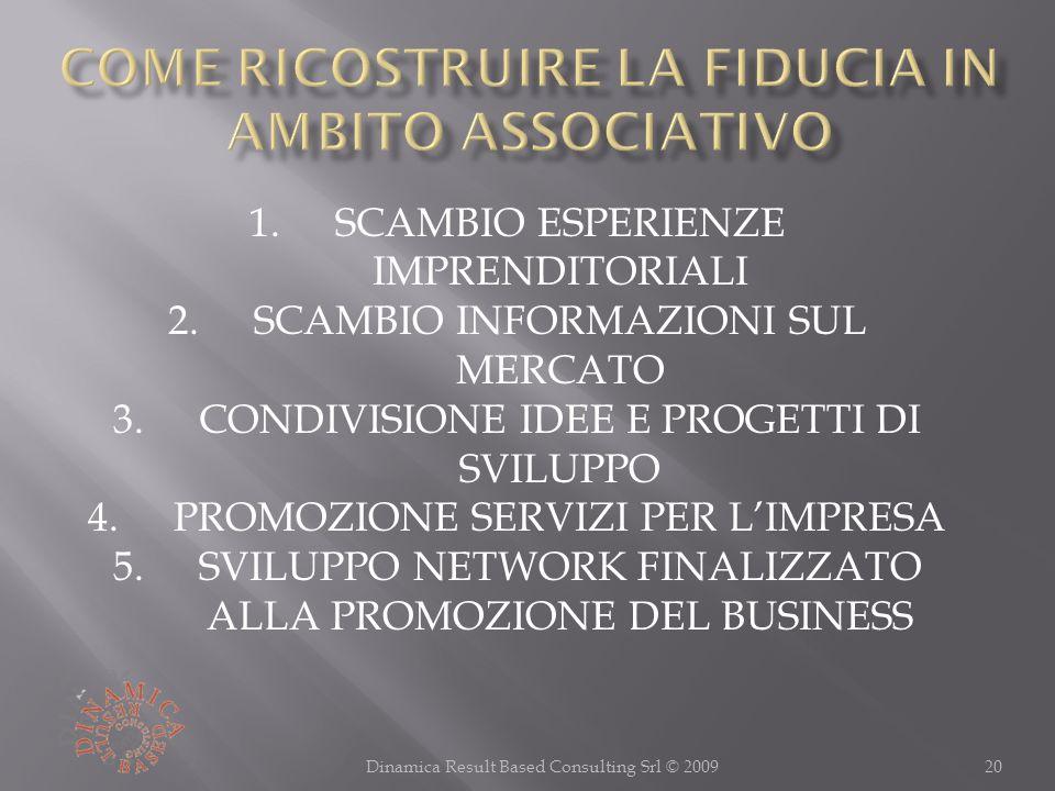 20Dinamica Result Based Consulting Srl © 2009 1.SCAMBIO ESPERIENZE IMPRENDITORIALI 2.SCAMBIO INFORMAZIONI SUL MERCATO 3.CONDIVISIONE IDEE E PROGETTI D