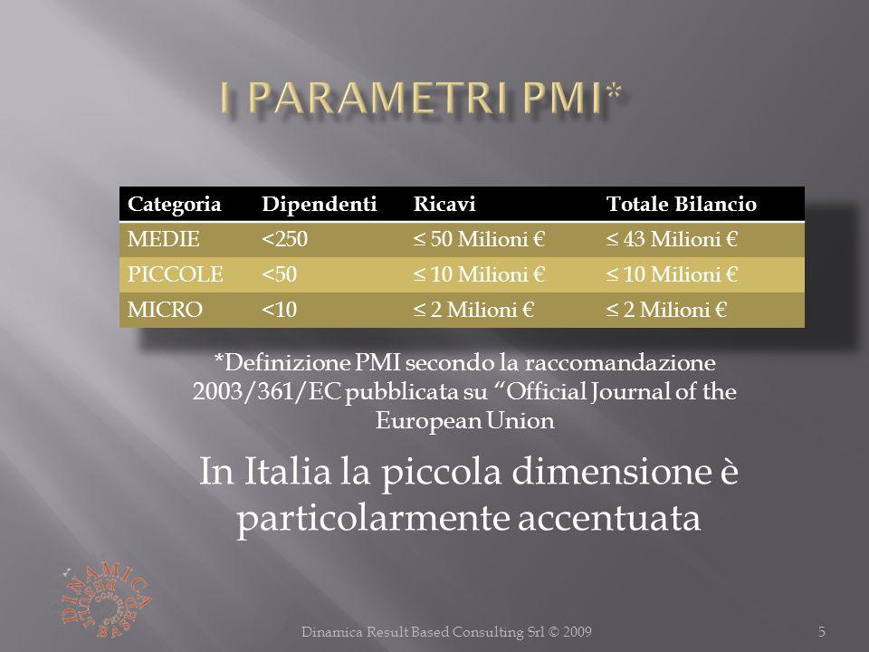 5 In Italia la piccola dimensione è particolarmente accentuata *Definizione PMI secondo la raccomandazione 2003/361/EC pubblicata su Official Journal