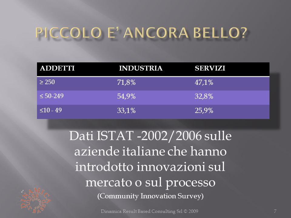 7Dinamica Result Based Consulting Srl © 2009 Dati ISTAT -2002/2006 sulle aziende italiane che hanno introdotto innovazioni sul mercato o sul processo