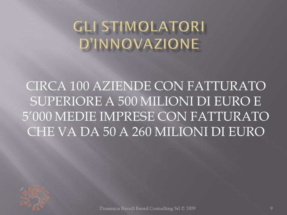 9Dinamica Result Based Consulting Srl © 2009 CIRCA 100 AZIENDE CON FATTURATO SUPERIORE A 500 MILIONI DI EURO E 5000 MEDIE IMPRESE CON FATTURATO CHE VA