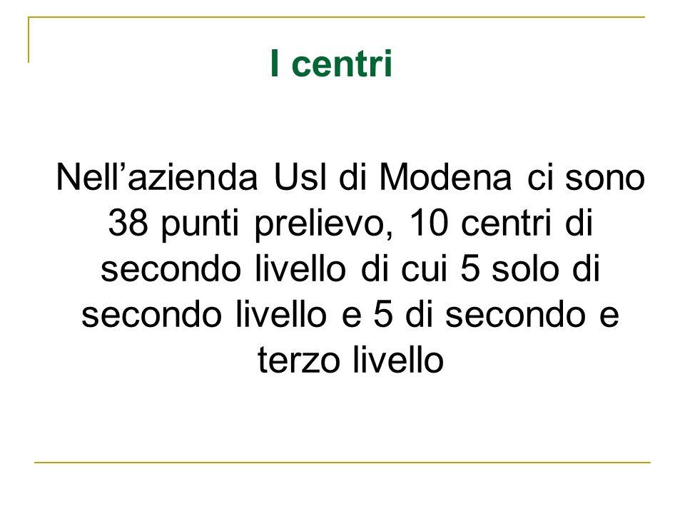 Nellazienda Usl di Modena ci sono 38 punti prelievo, 10 centri di secondo livello di cui 5 solo di secondo livello e 5 di secondo e terzo livello I ce