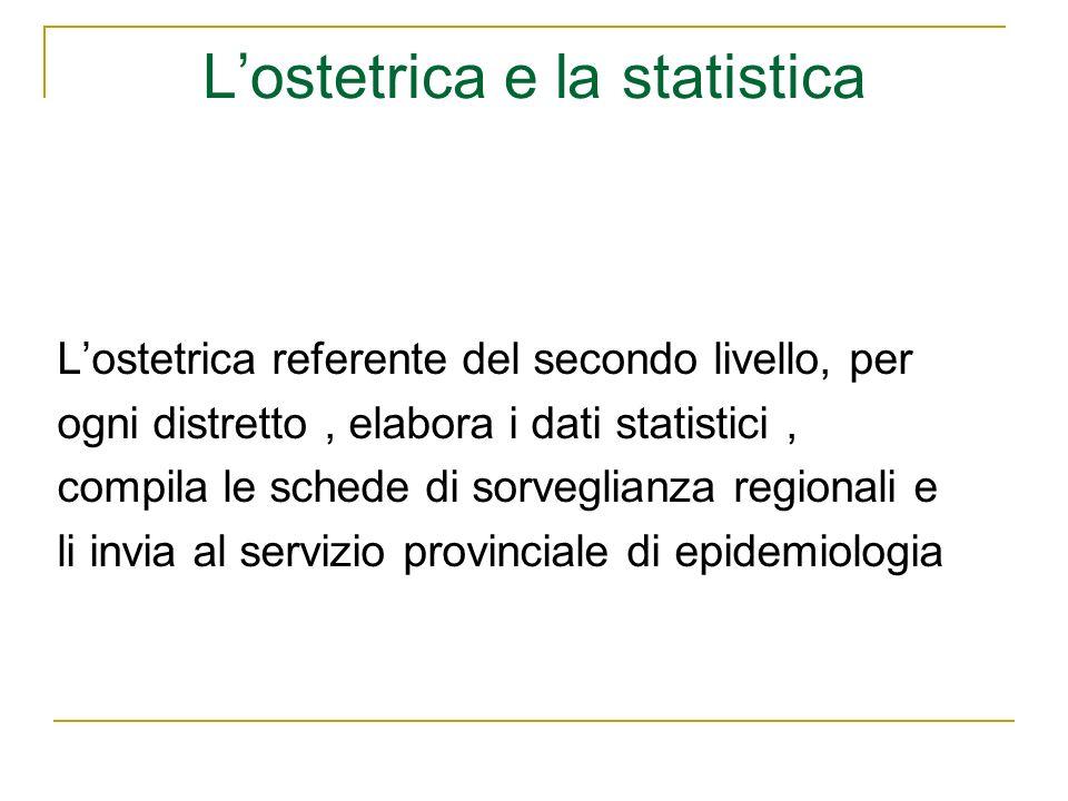 Lostetrica e la statistica Lostetrica referente del secondo livello, per ogni distretto, elabora i dati statistici, compila le schede di sorveglianza
