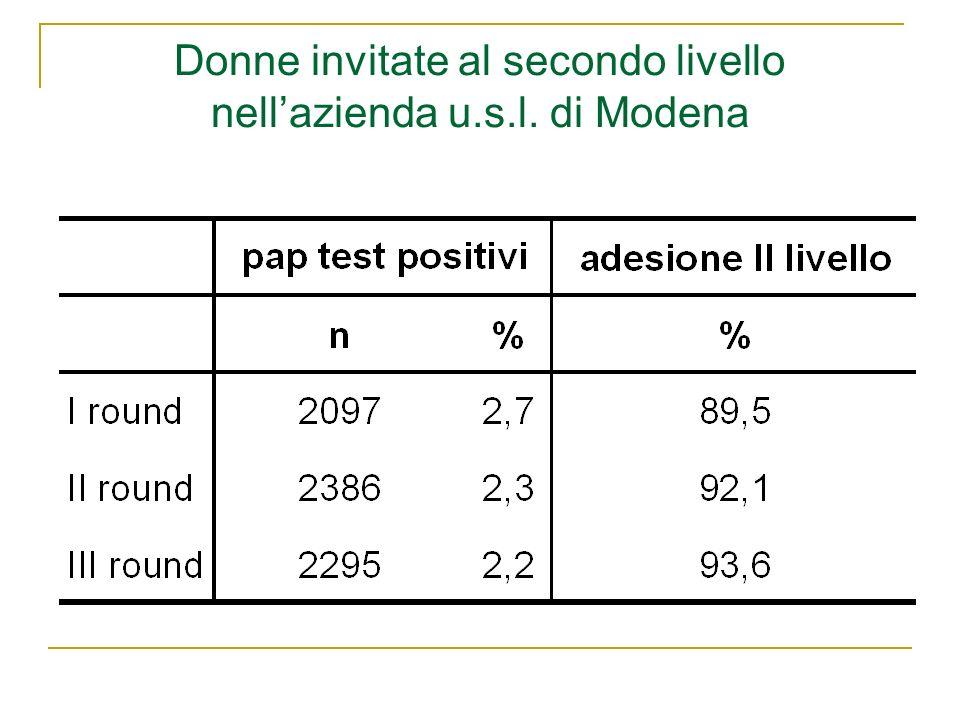 Donne invitate al secondo livello nellazienda u.s.l. di Modena