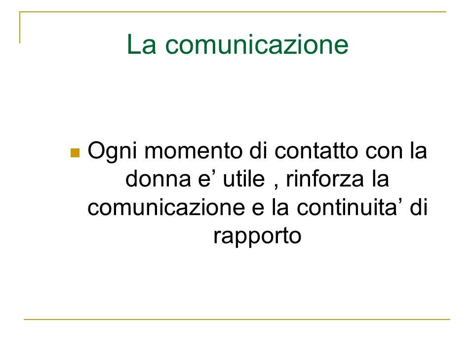 La comunicazione Ogni momento di contatto con la donna e utile, rinforza la comunicazione e la continuita di rapporto