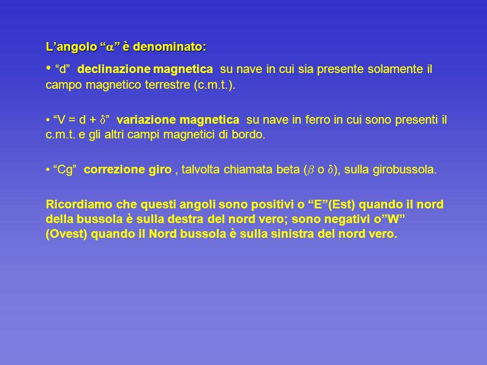 Dalle Tav 17 delle Amplitudini si ha: 05°05° 20,306° (05,38) 46°7,27,7328,6 ( 1,4 ) (0,5) 46° 307,37.8328,7 ( 1,4 ) 47°7,47,9328,8 ( 1,4 ) Ampli = E 7,832° S Corr.