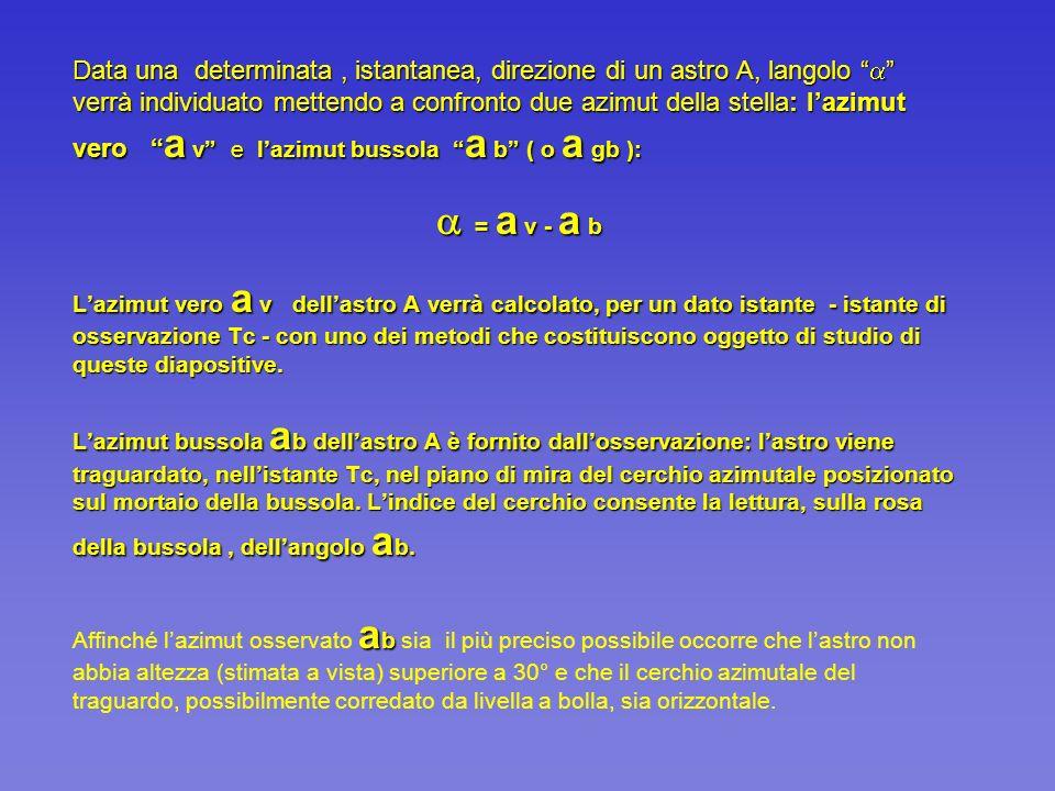 Langolo è denominato: d declinazione magnetica su nave in cui sia presente solamente il campo magnetico terrestre (c.m.t.).