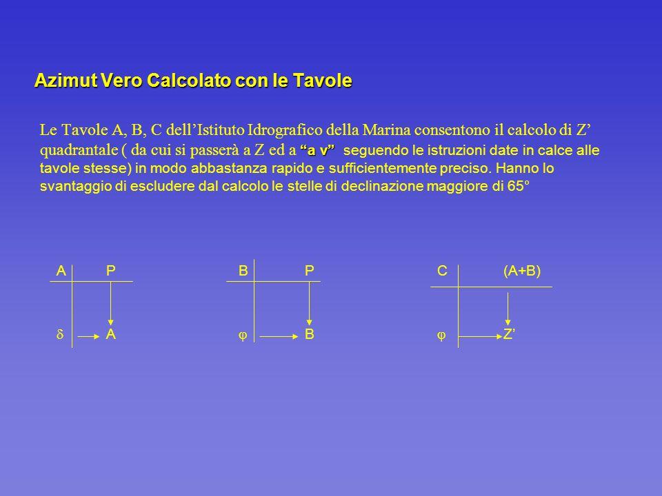 Azimut Vero Calcolato con le Tavole a v Le Tavole A, B, C dellIstituto Idrografico della Marina consentono il calcolo di Z quadrantale ( da cui si passerà a Z ed a a v seguendo le istruzioni date in calce alle tavole stesse) in modo abbastanza rapido e sufficientemente preciso.