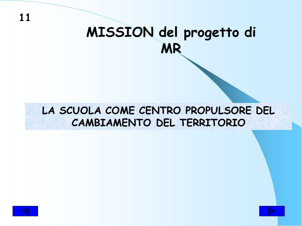 Il progetto della MR intende definire delle macrocompetenze attraverso un progetto di didattica collaborativa incentrato sullo studio multidimensionale del territorio.