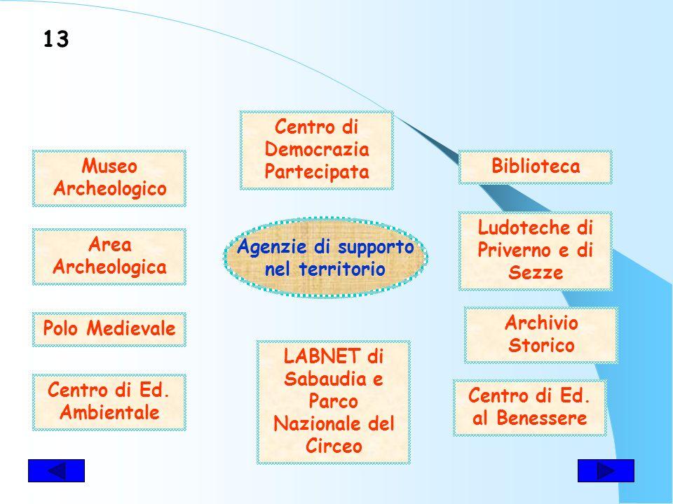 Il progetto della MR Dimensione ecologico- comportamentale, antropologico-culturale Dimensione scientifica Dimensione multidisciplinare Scuola Media S.