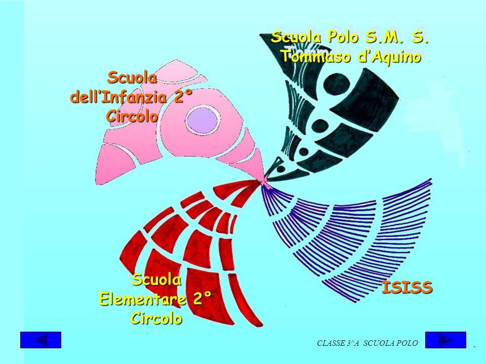 Scuola dellInfanzia 2° Circolo Scuola Polo S.M.S.