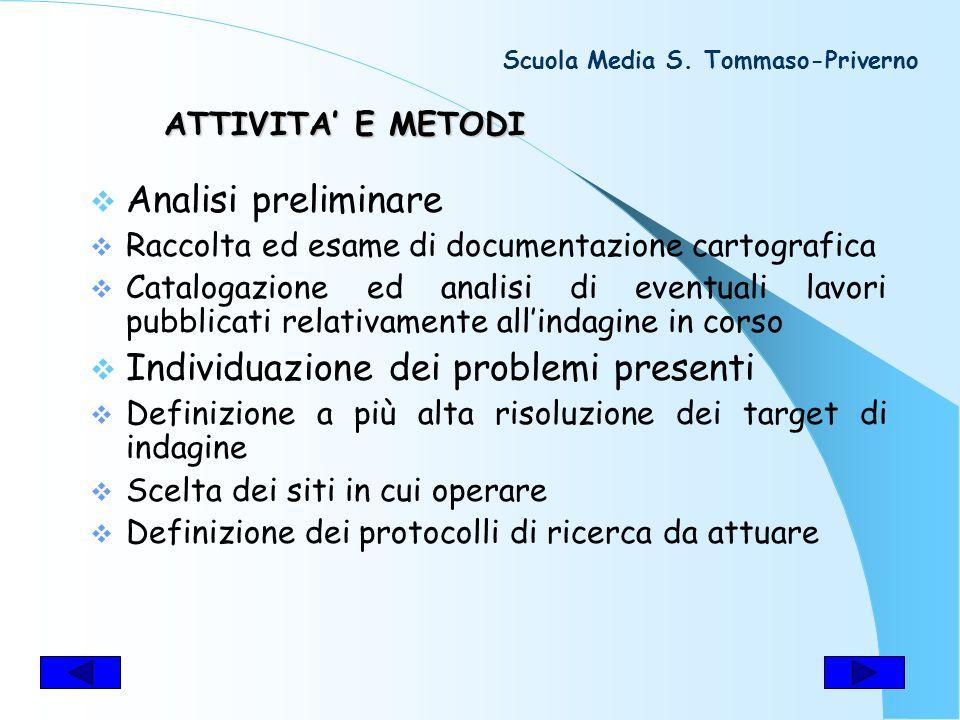 AMBITI DISCIPLINARI Matematica e Scienze Educazione Tecnica Lettere Educazione Artistica Scuola Media S. Tommaso-Priverno
