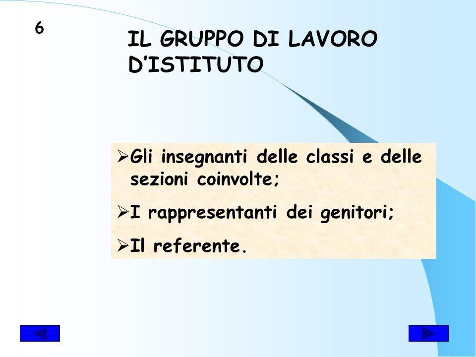 IL GRUPPO DI LAVORO DISTITUTO Gli insegnanti delle classi e delle sezioni coinvolte; I rappresentanti dei genitori; Il referente.