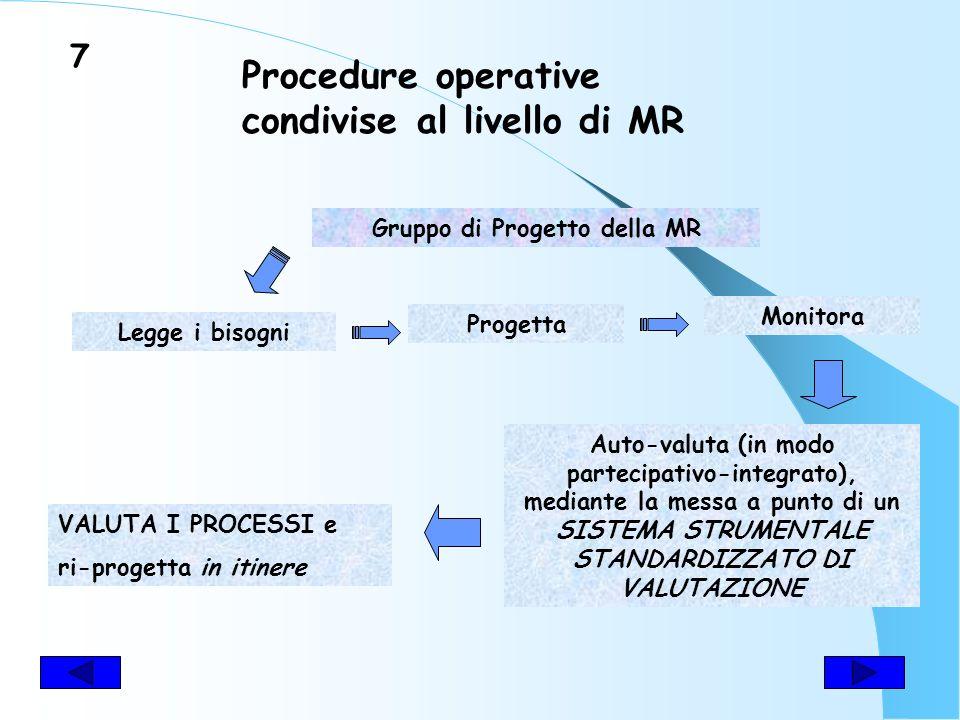 Classi coinvolte Classe III A plesso Via Montanino Ins.referente e coordinatore Galbiati Classe III F plesso via G.