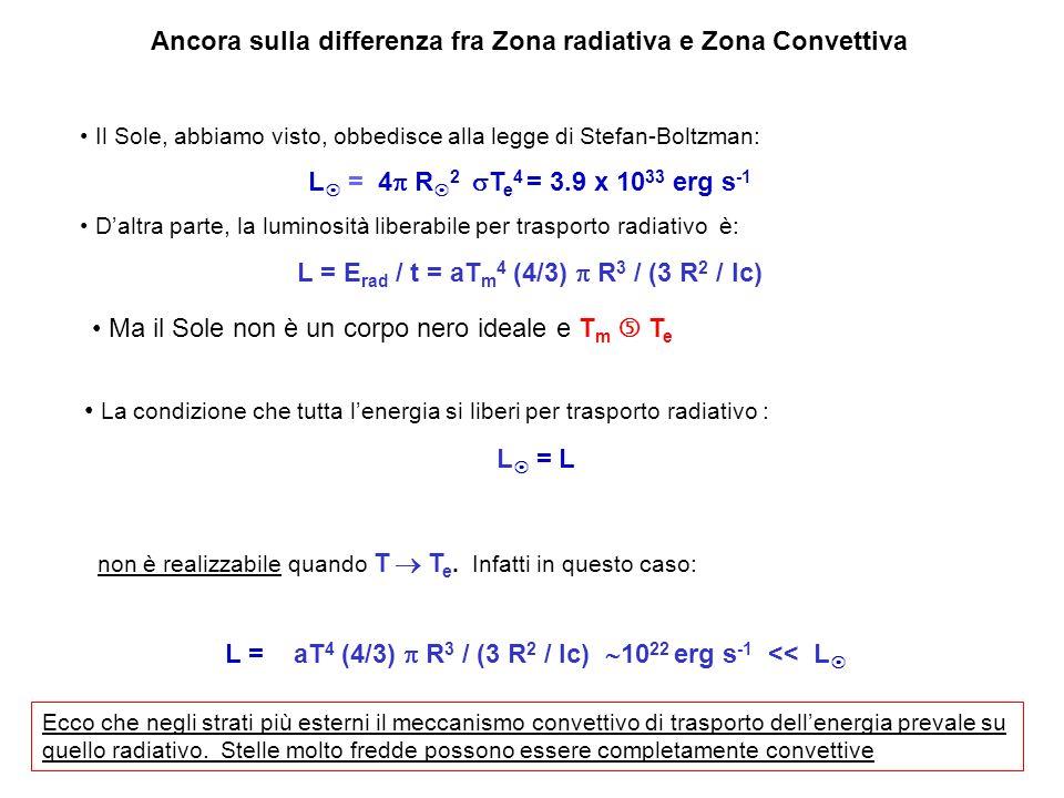 Ancora sulla differenza fra Zona radiativa e Zona Convettiva Il Sole, abbiamo visto, obbedisce alla legge di Stefan-Boltzman: L = 4 R 2 T e 4 = 3.9 x