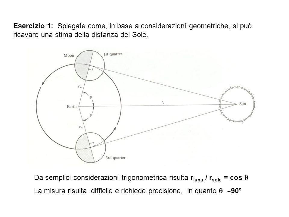 Esercizio 1: Spiegate come, in base a considerazioni geometriche, si può ricavare una stima della distanza del Sole. Da semplici considerazioni trigon