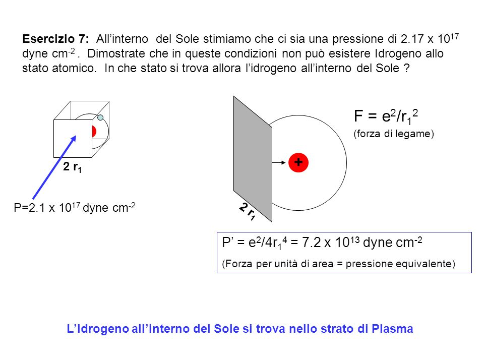 Esercizio 7: Allinterno del Sole stimiamo che ci sia una pressione di 2.17 x 10 17 dyne cm -2. Dimostrate che in queste condizioni non può esistere Id
