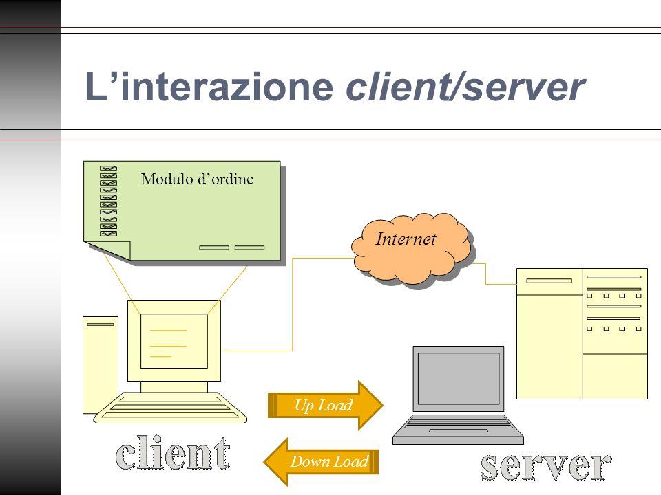 Linterazione client/server Modulo dordine Internet Up Load Down Load