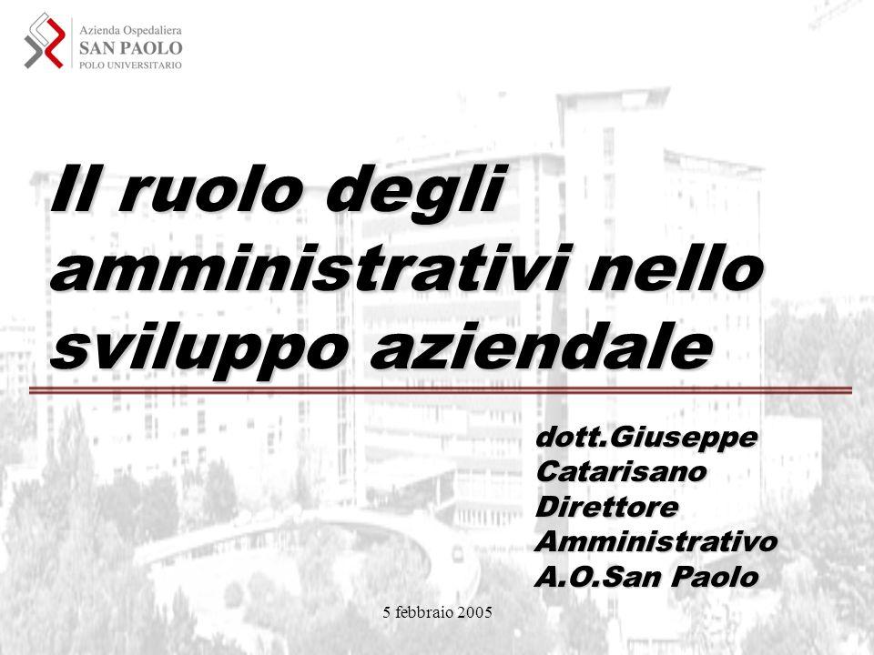 5 febbraio 2005 Il ruolo degli amministrativi nello sviluppo aziendale dott.Giuseppe Catarisano Direttore Amministrativo A.O.San Paolo