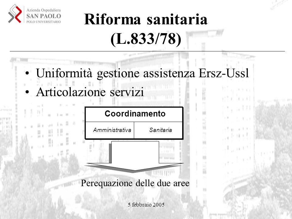 5 febbraio 2005 Riforma sanitaria (L.833/78) Uniformità gestione assistenza Ersz-Ussl Articolazione servizi Coordinamento AmministrativaSanitaria Pere