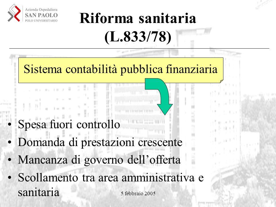 5 febbraio 2005 Sistema contabilità pubblica finanziaria Riforma sanitaria (L.833/78) Spesa fuori controllo Domanda di prestazioni crescente Mancanza