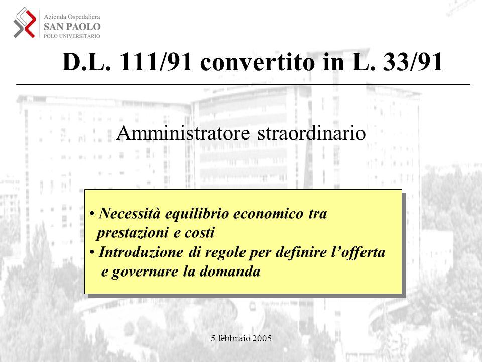 5 febbraio 2005 D.L. 111/91 convertito in L. 33/91 Amministratore straordinario Necessità equilibrio economico tra prestazioni e costi Introduzione di