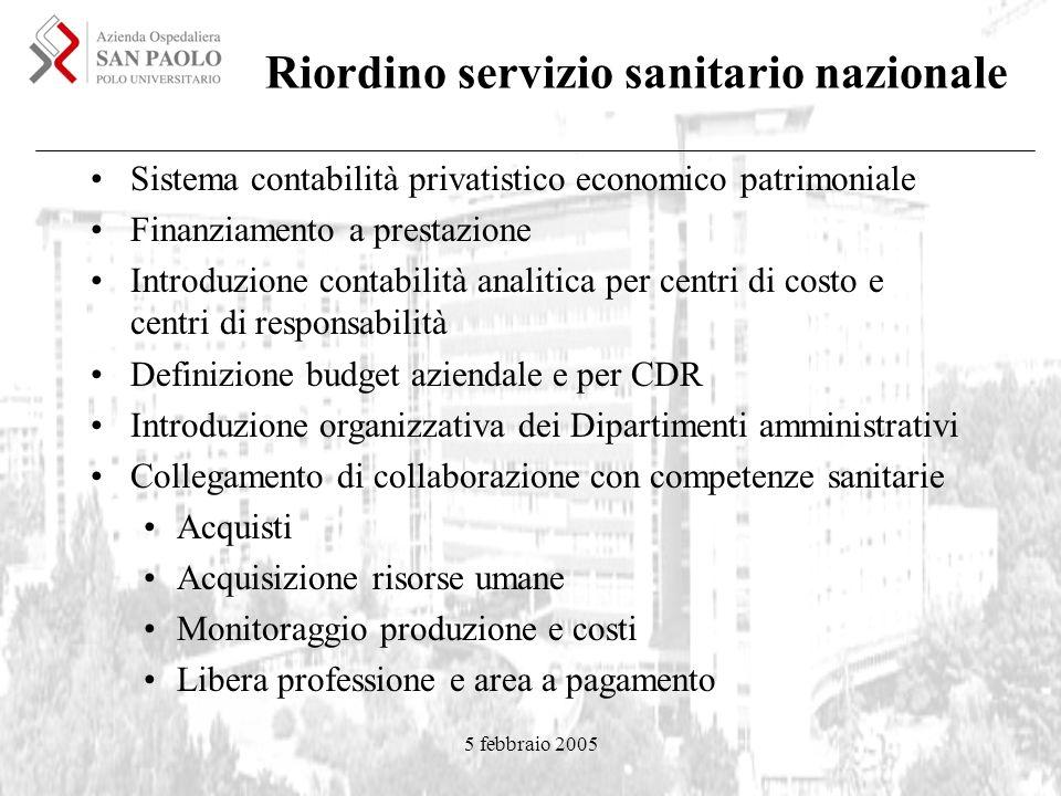 5 febbraio 2005 Riordino servizio sanitario nazionale Sistema contabilità privatistico economico patrimoniale Finanziamento a prestazione Introduzione