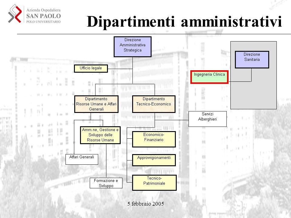 5 febbraio 2005 Dipartimenti amministrativi