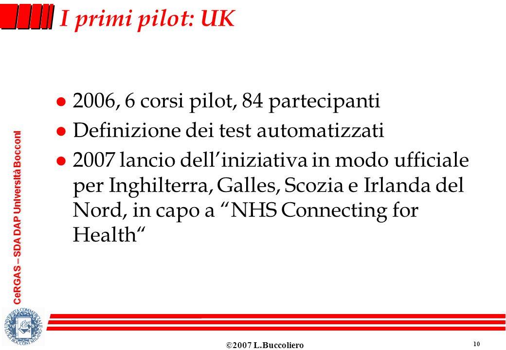 ©2007 L.Buccoliero 10 CeRGAS – SDA DAP Università Bocconi I primi pilot: UK l 2006, 6 corsi pilot, 84 partecipanti l Definizione dei test automatizzat