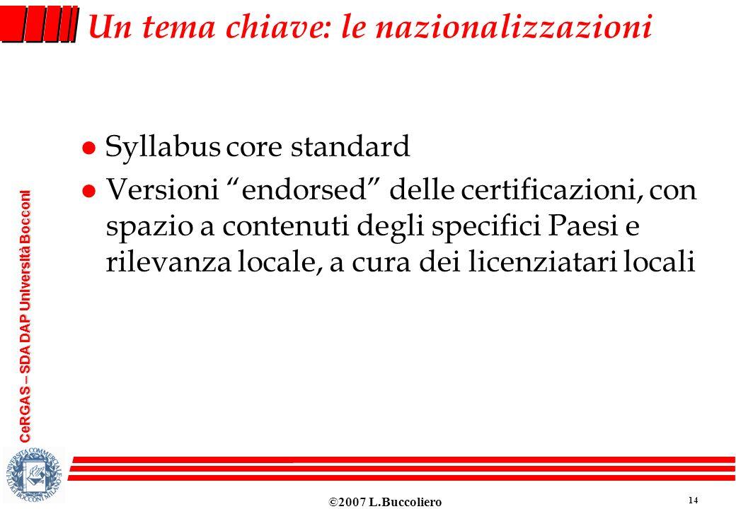 ©2007 L.Buccoliero 14 CeRGAS – SDA DAP Università Bocconi Un tema chiave: le nazionalizzazioni l Syllabus core standard l Versioni endorsed delle cert