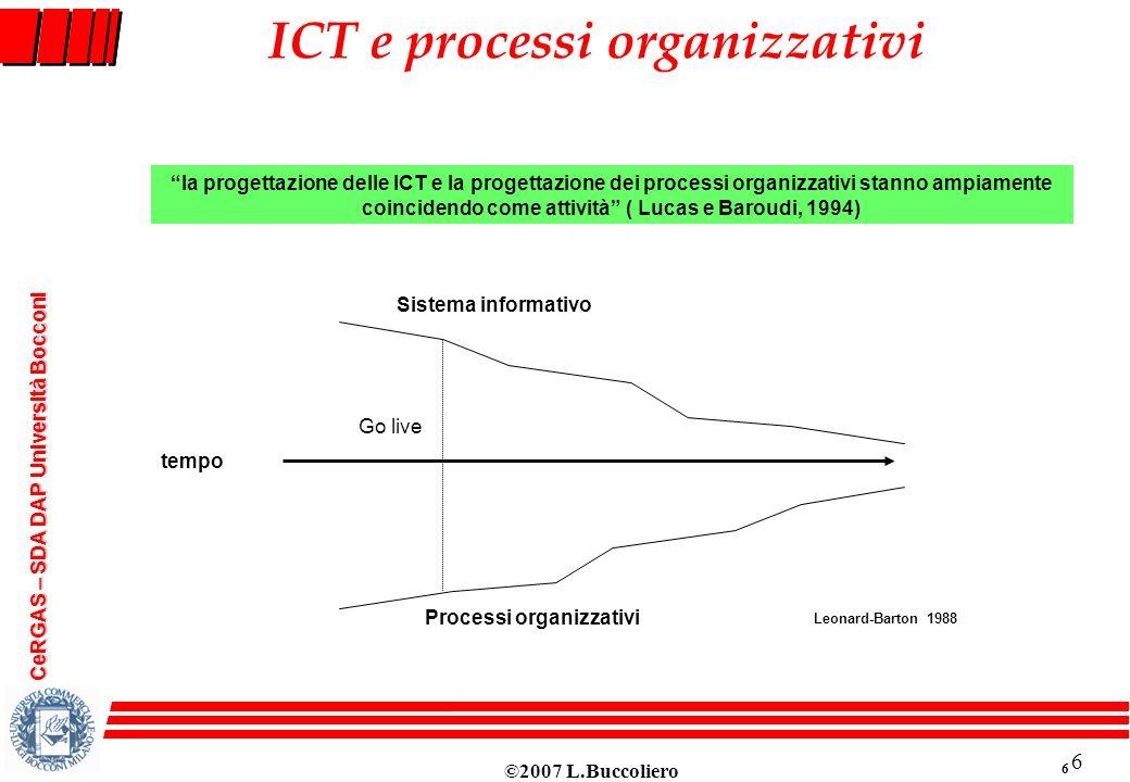 ©2007 L.Buccoliero 6 CeRGAS – SDA DAP Università Bocconi ICT e processi organizzativi 6 la progettazione delle ICT e la progettazione dei processi org