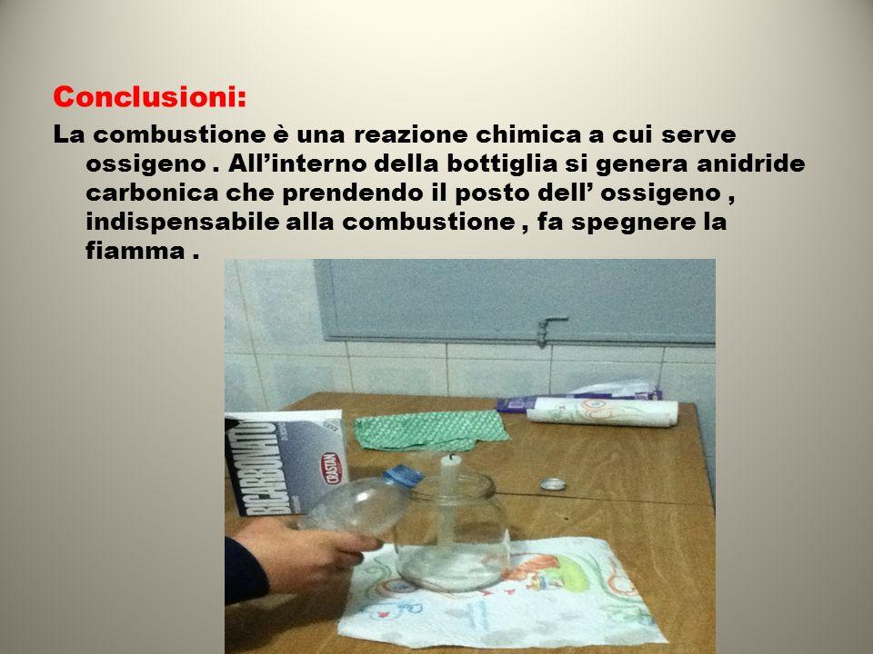Conclusioni: La combustione è una reazione chimica a cui serve ossigeno. Allinterno della bottiglia si genera anidride carbonica che prendendo il post