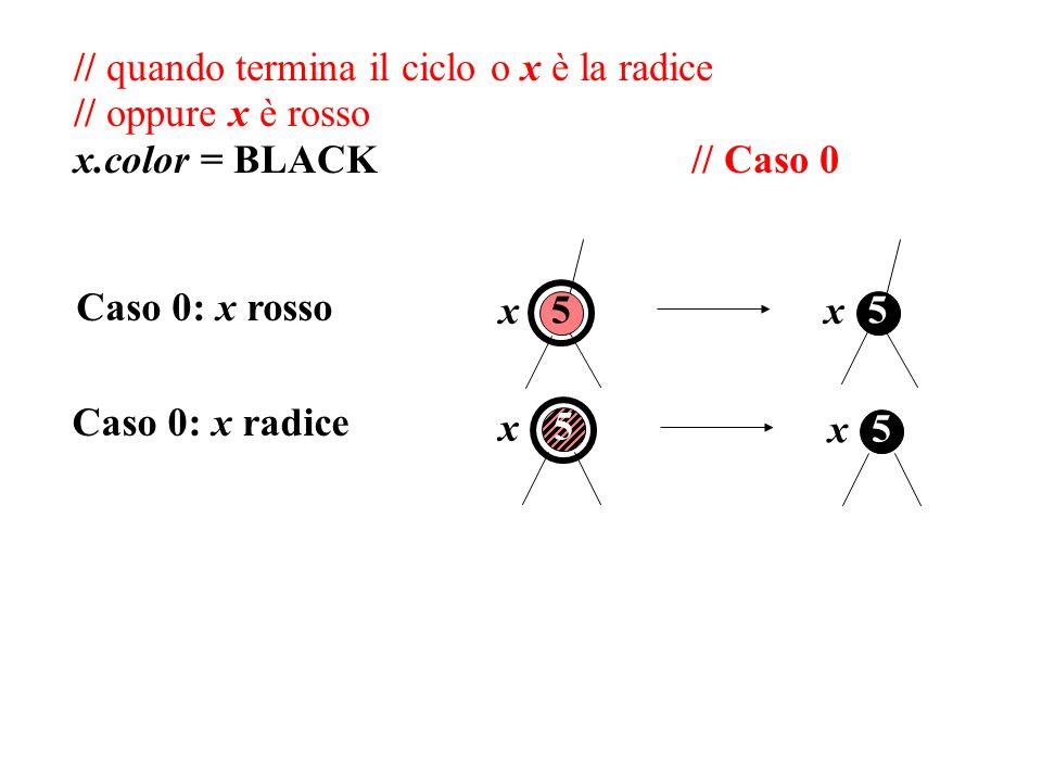 // quando termina il ciclo o x è la radice // oppure x è rosso x.color = BLACK // Caso 0 Caso 0: x radice x 5 Caso 0: x rosso x 5 x 5 x 5