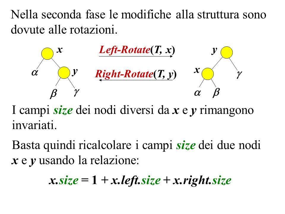I campi size dei nodi diversi da x e y rimangono invariati.