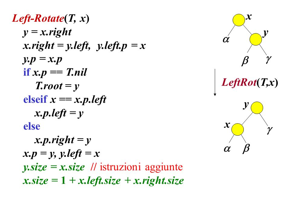 Left-Rotate(T, x) y = x.right x.right = y.left, y.left.p = x y.p = x.p if x.p == T.nil T.root = y elseif x == x.p.left x.p.left = y else x.p.right = y x.p = y, y.left = x y.size = x.size // istruzioni aggiunte x.size = 1 + x.left.size + x.right.size LeftRot(T,x) x y y x