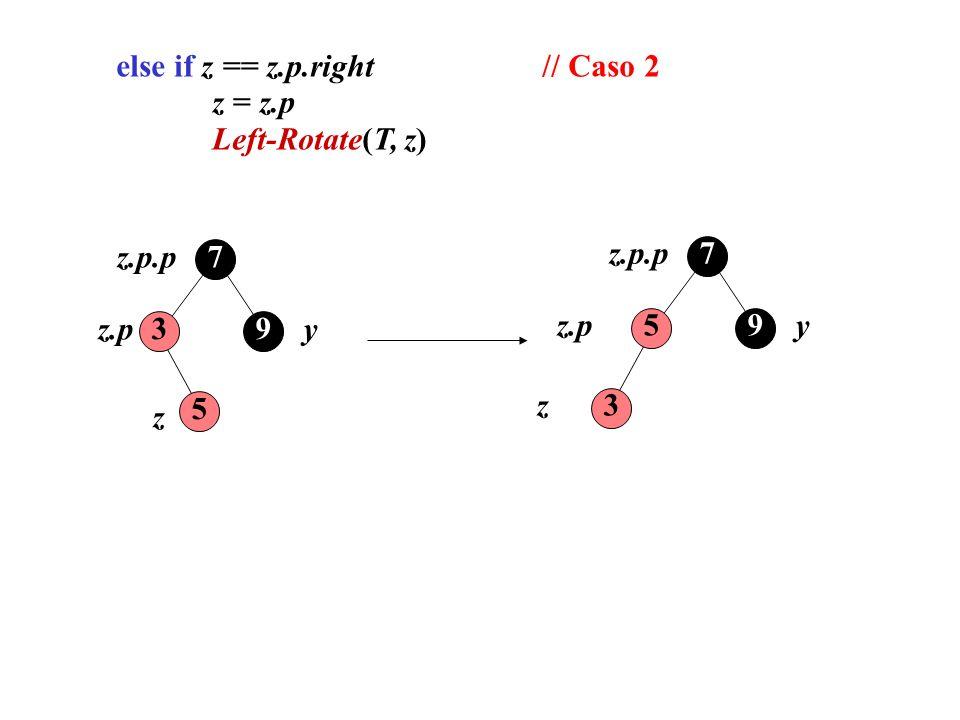 else if z == z.p.right // Caso 2 z = z.p Left-Rotate(T, z) 39 5 7 z.p.p yz.p z 59 3 7 z.p.p y z z.p