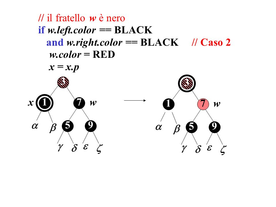 else if w.right.color == BLACK // Caso 3 w.left.color = BLACK w.color = RED Right-Rotate(T, w) w = x.p.right 17 3 wx 59 1 7 w 5 9 3 x 17 3 wx 59