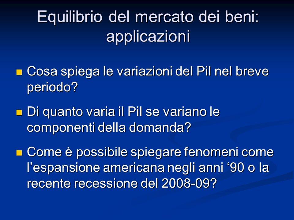 Esempio numerico di determinazione del Pil di equilibrio Esempio numerico di determinazione del Pil di equilibrio Effetti di variazioni della spesa autonoma Effetti di variazioni della spesa autonoma Spiegazione del meccanismo del moltiplicatore Spiegazione del meccanismo del moltiplicatore Espansione negli Stati Uniti negli anni 90 Espansione negli Stati Uniti negli anni 90 Recessione 2008-09 in Italia Recessione 2008-09 in Italia Risparmio e investimento in equilibrio Risparmio e investimento in equilibrio Equilibrio del mercato dei beni: applicazioni