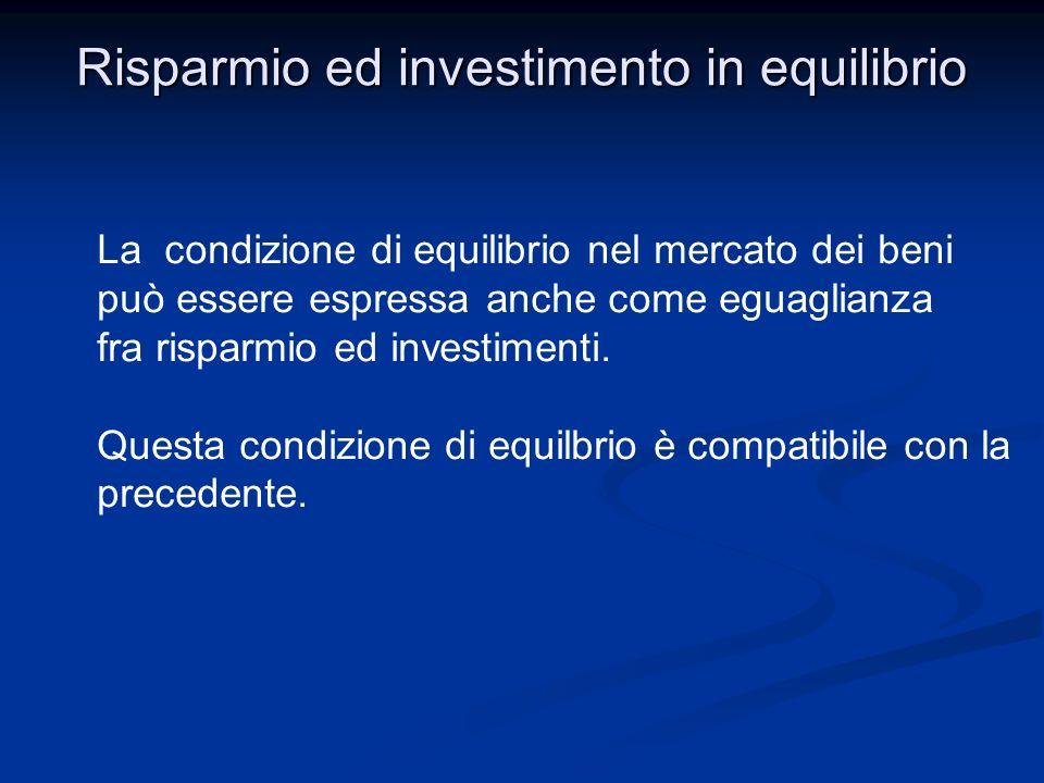Risparmio ed investimento in equilibrio La condizione di equilibrio nel mercato dei beni può essere espressa anche come eguaglianza fra risparmio ed investimenti.