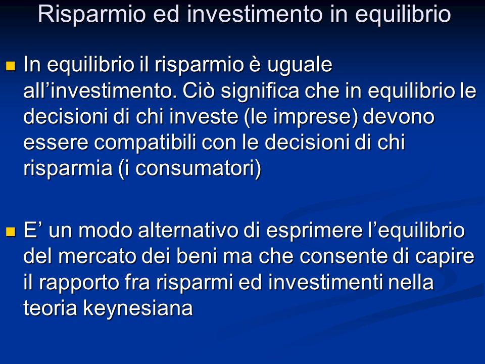 In equilibrio il risparmio è uguale allinvestimento.