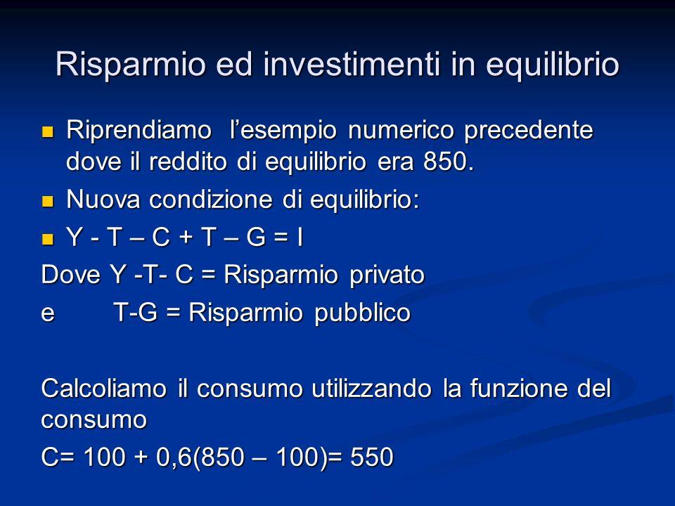 Risparmio ed investimenti in equilibrio Riprendiamo lesempio numerico precedente dove il reddito di equilibrio era 850.